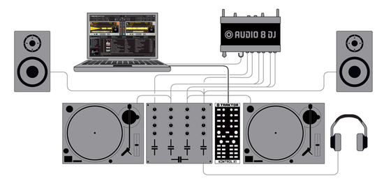 Which Traktor Software is right for me? – Traktor Tips