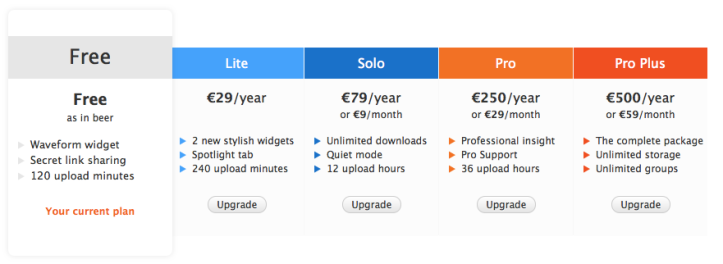 Soundcloud pricing plans